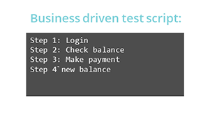 Mobile test automation - Experitest - business driven test script