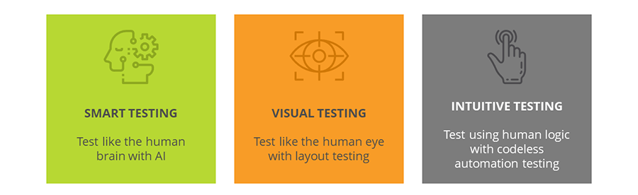 Experitest - industry enables type testing - continuous testing
